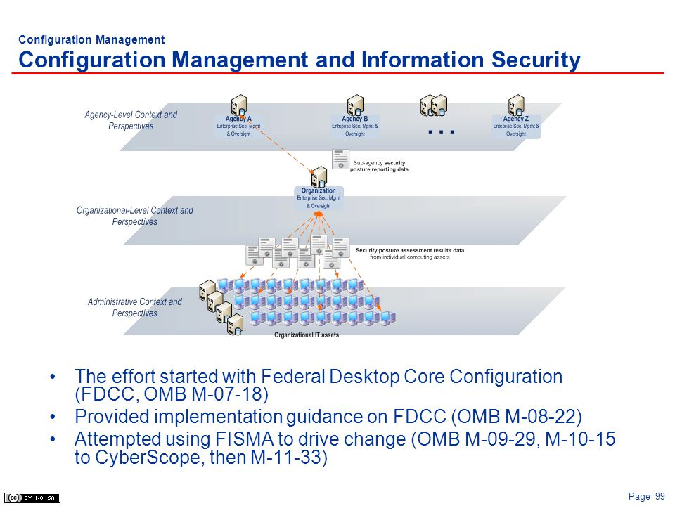 Provided implementation guidance on FDCC (OMB M-08-22)
