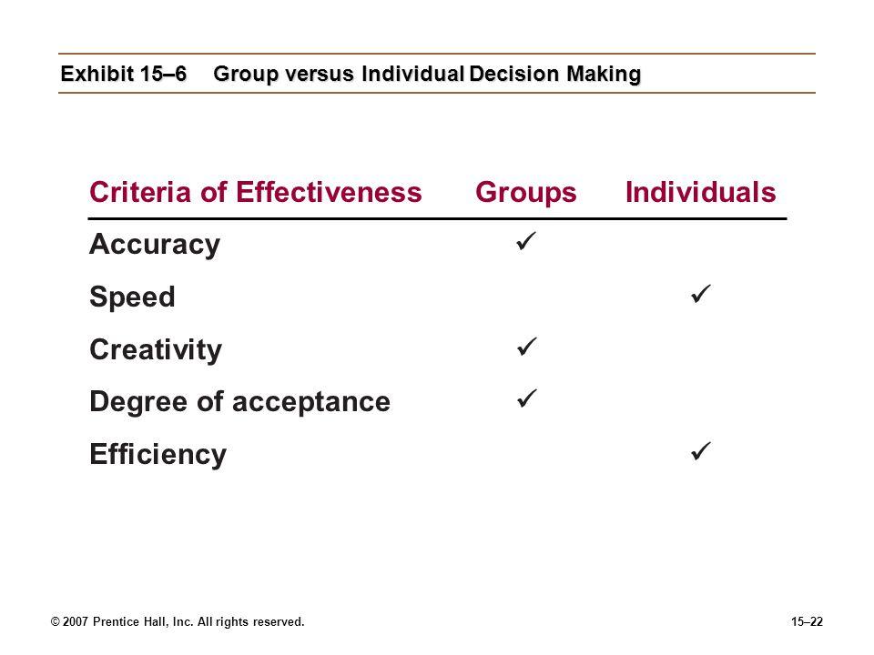 Exhibit 15–6 Group versus Individual Decision Making