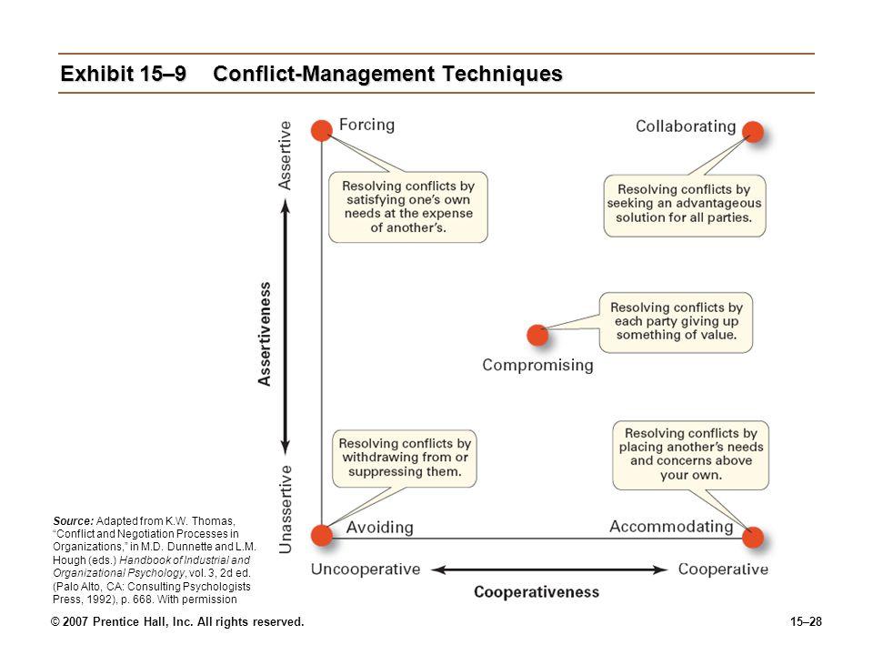 Exhibit 15–9 Conflict-Management Techniques