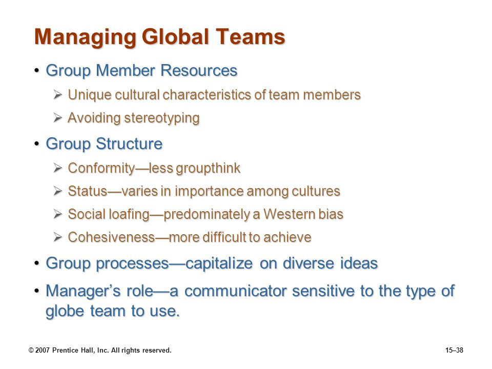 Managing Global Teams Group Member Resources Group Structure