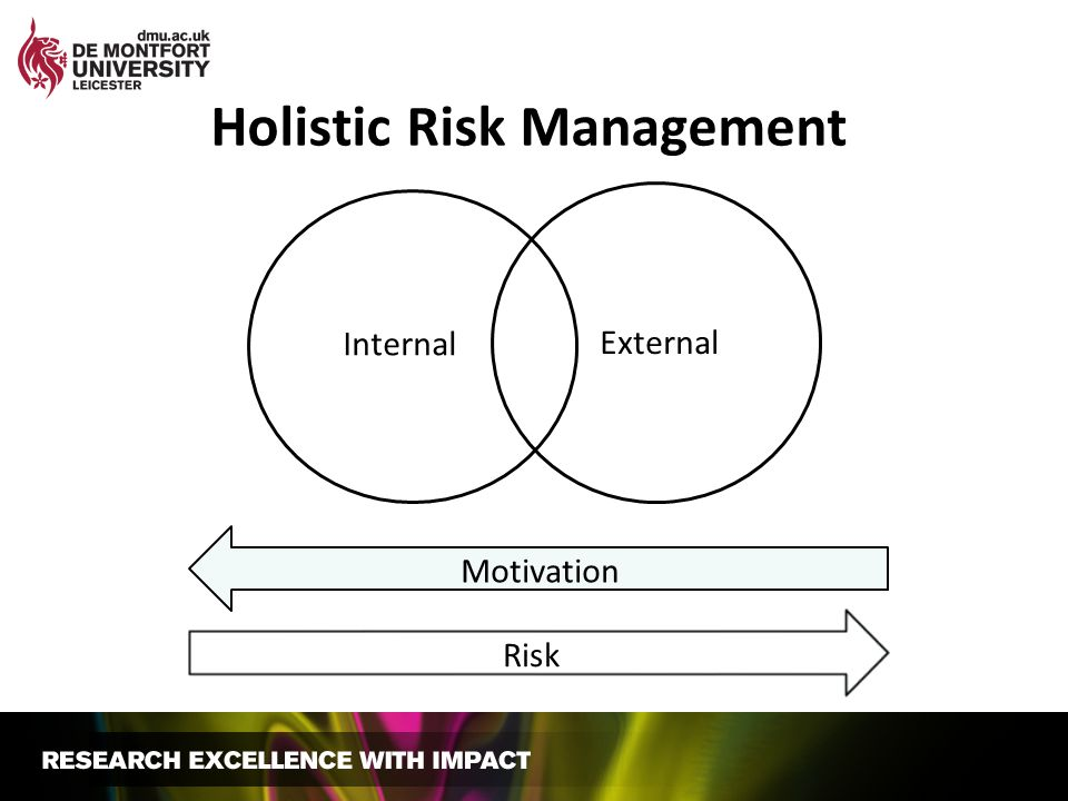 Holistic Risk Management