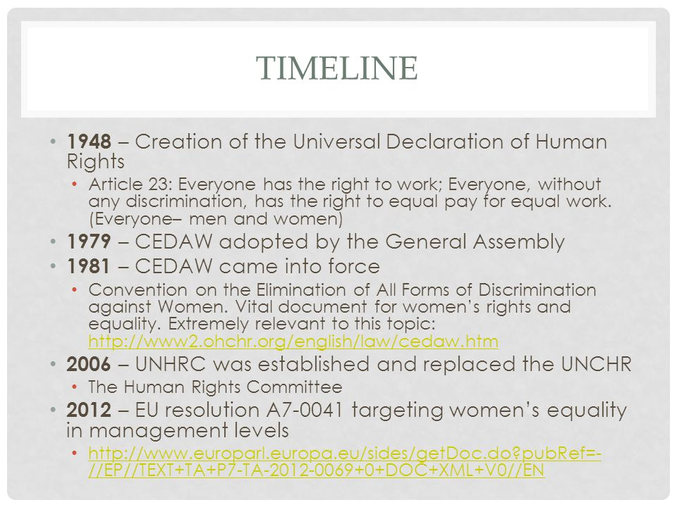 timeline 1948 – Creation of the Universal Declaration of Human Rights