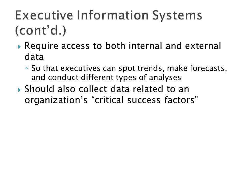 Executive Information Systems (cont'd.)