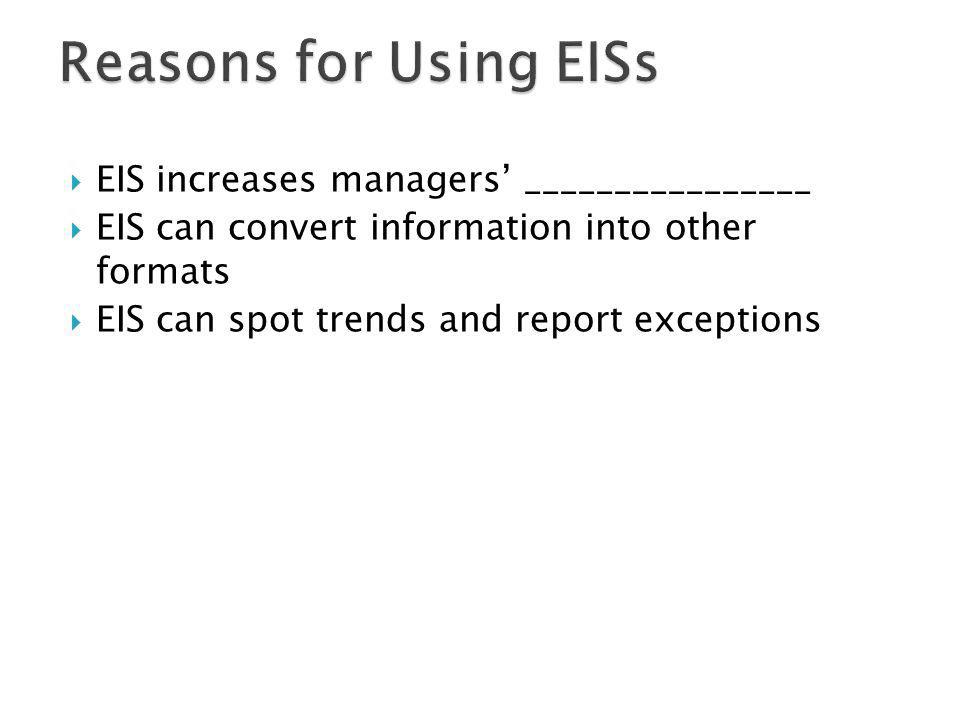 Reasons for Using EISs EIS increases managers' ________________