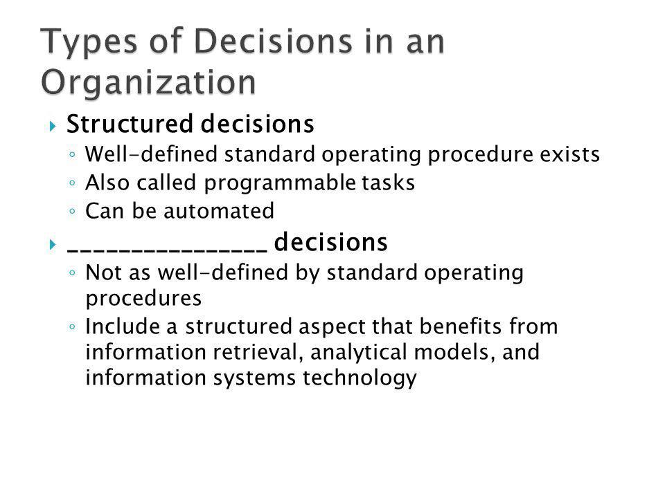 Types of Decisions in an Organization