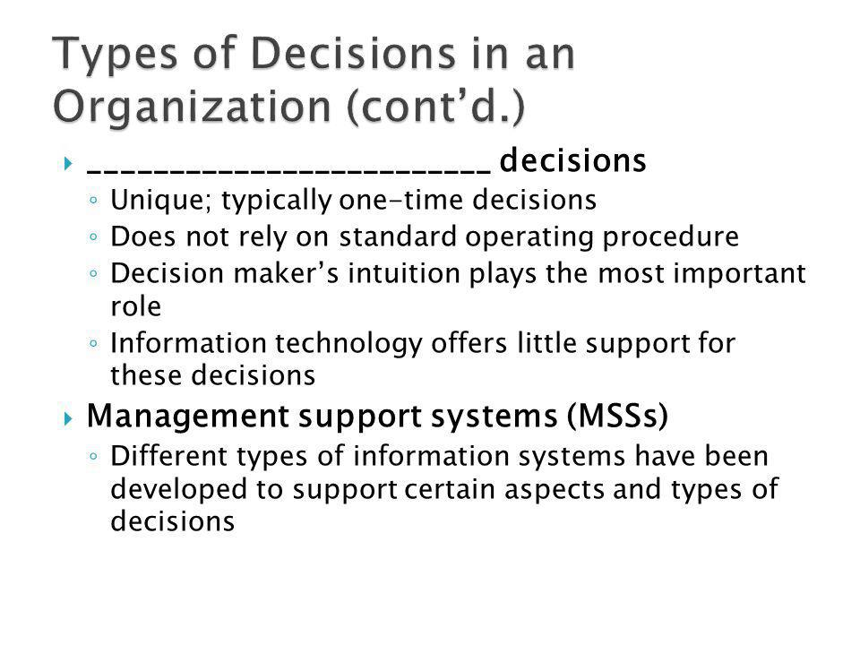 Types of Decisions in an Organization (cont'd.)