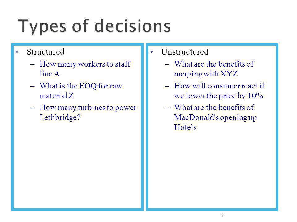 Types of decisions Structured Unstructured