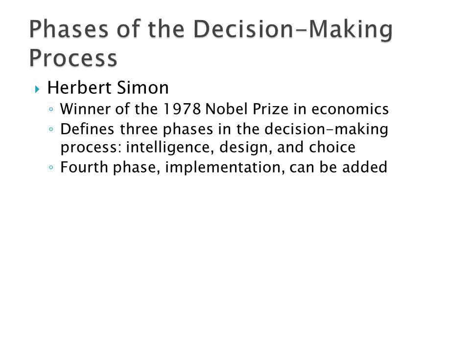 Phases of the Decision-Making Process