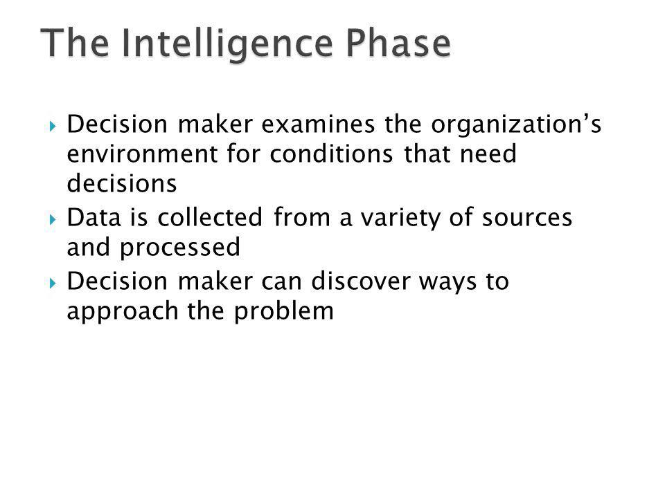 The Intelligence Phase