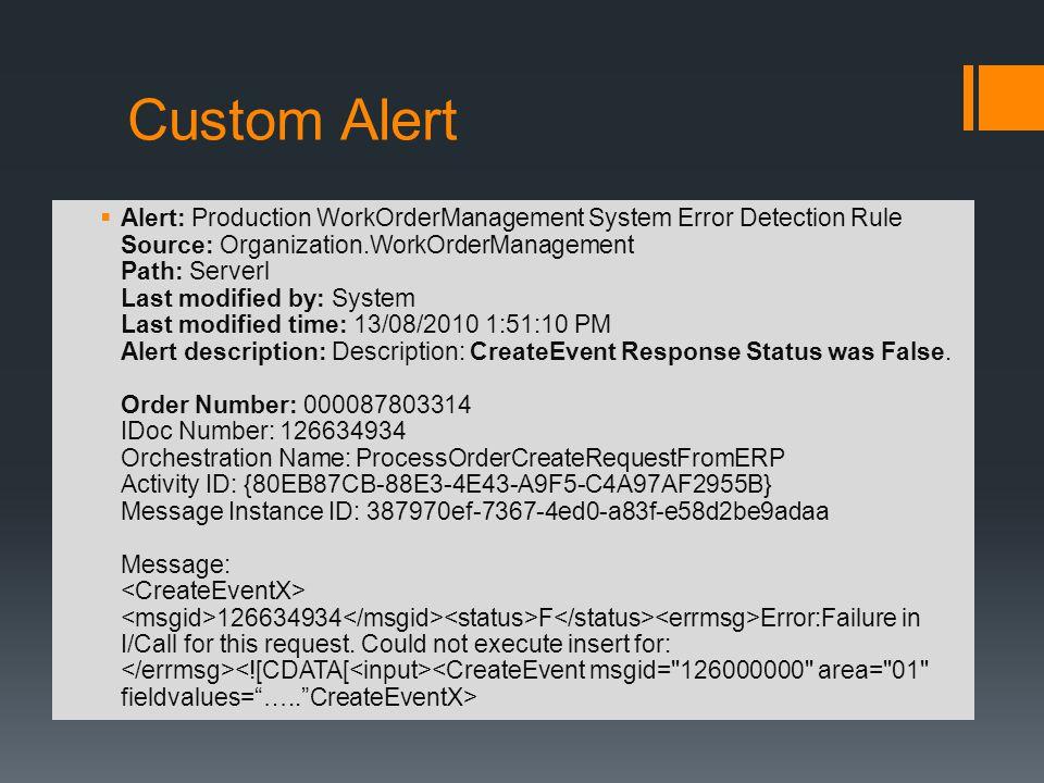 Custom Alert