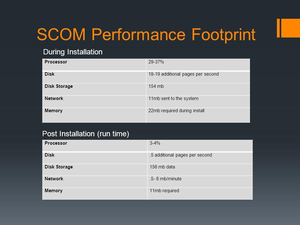 SCOM Performance Footprint