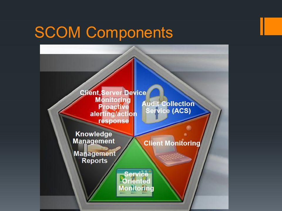 SCOM Components