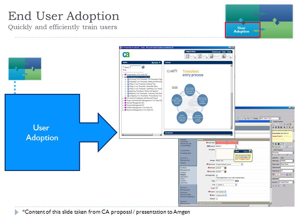 End User Adoption Quickly and efficiently train users
