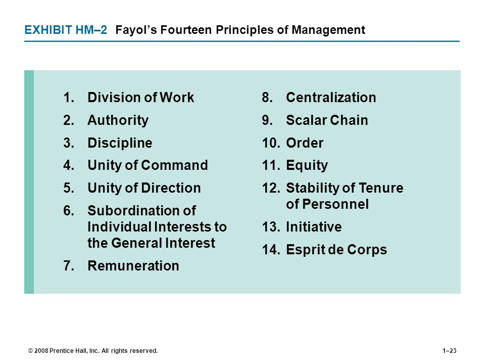 EXHIBIT HM–2 Fayol's Fourteen Principles of Management