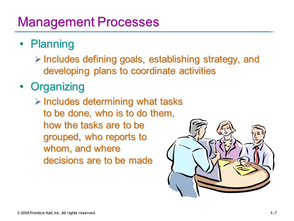 Management Processes Planning Organizing