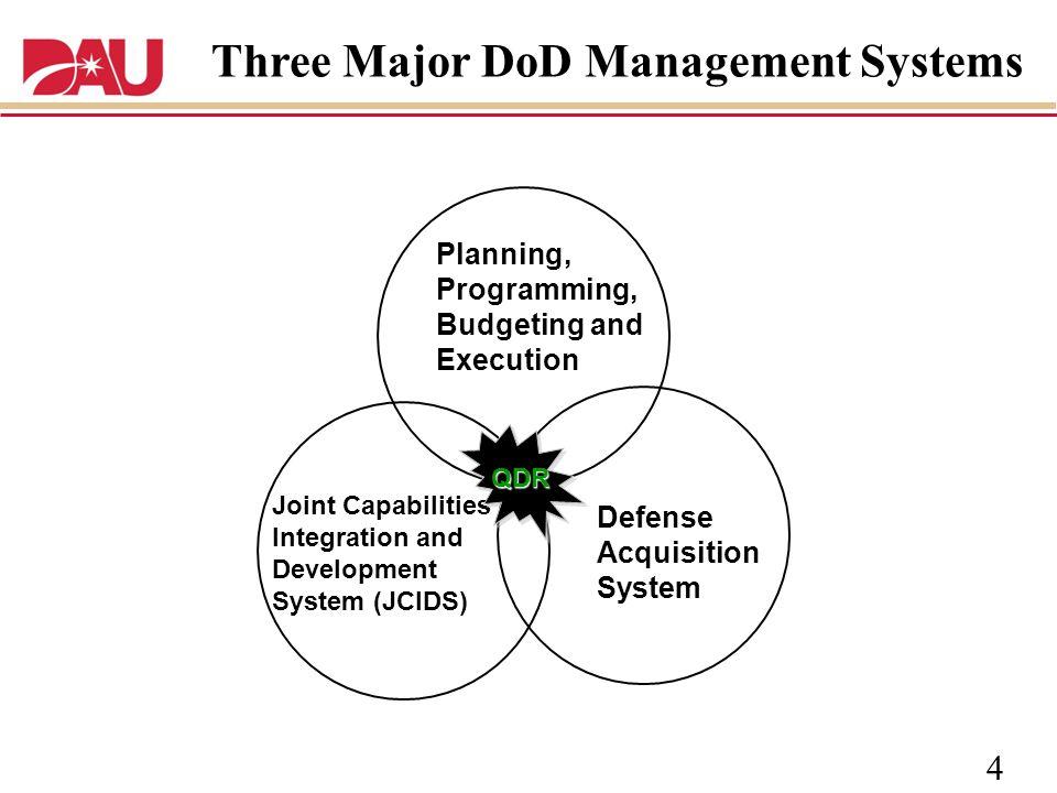 Three Major DoD Management Systems