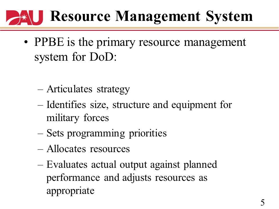 Resource Management System
