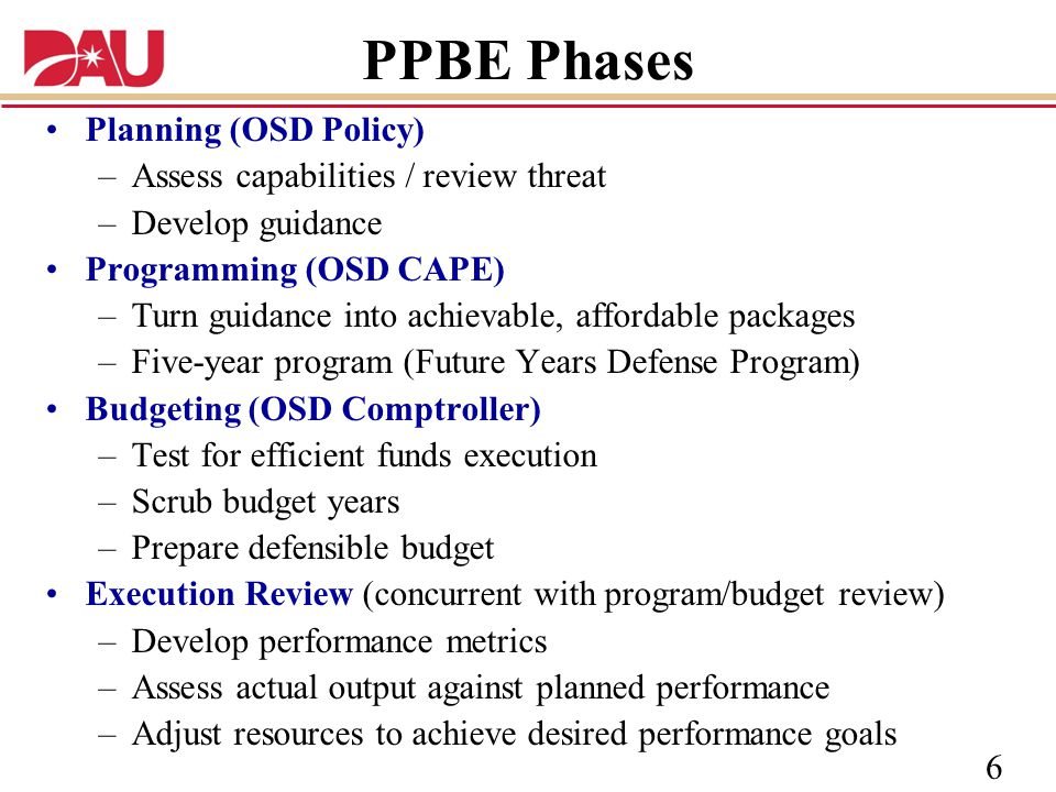 PPBE Phases Planning (OSD Policy) Assess capabilities / review threat