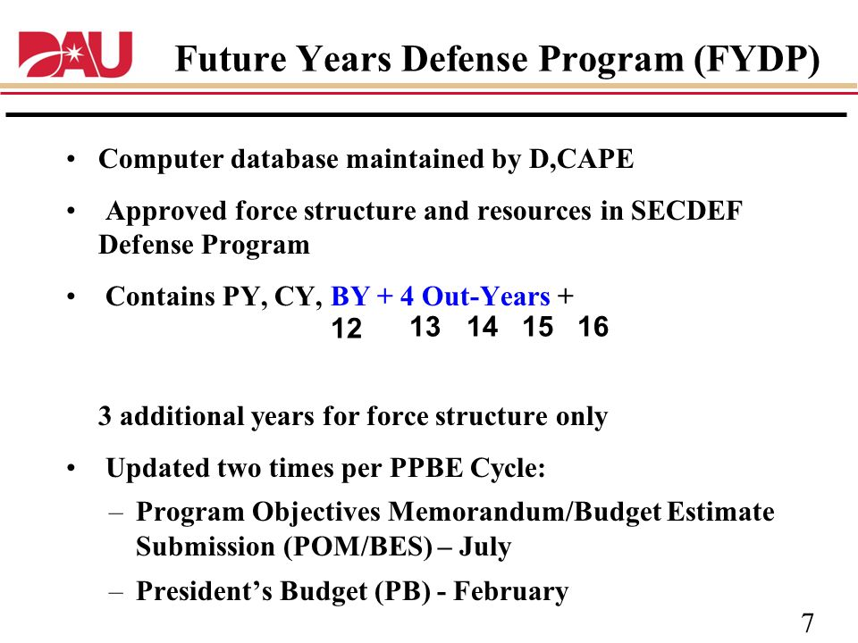 Future Years Defense Program (FYDP)