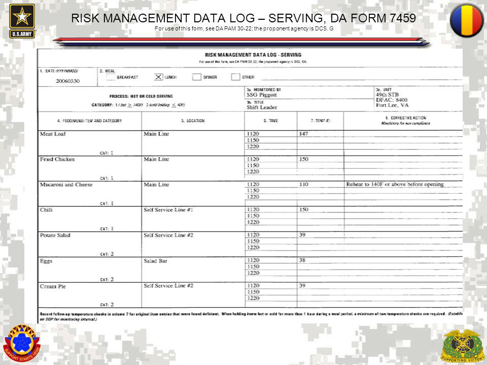 RISK MANAGEMENT DATA LOG – SERVING, DA FORM 7459 For use of this form, see DA PAM 30-22; the proponent agency is DCS. G