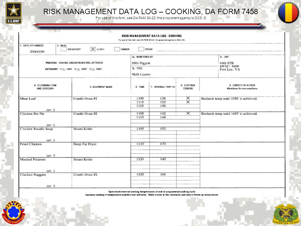 RISK MANAGEMENT DATA LOG – COOKING, DA FORM 7458 For use of this form, see DA PAM 30-22; the proponent agency is DCS. G