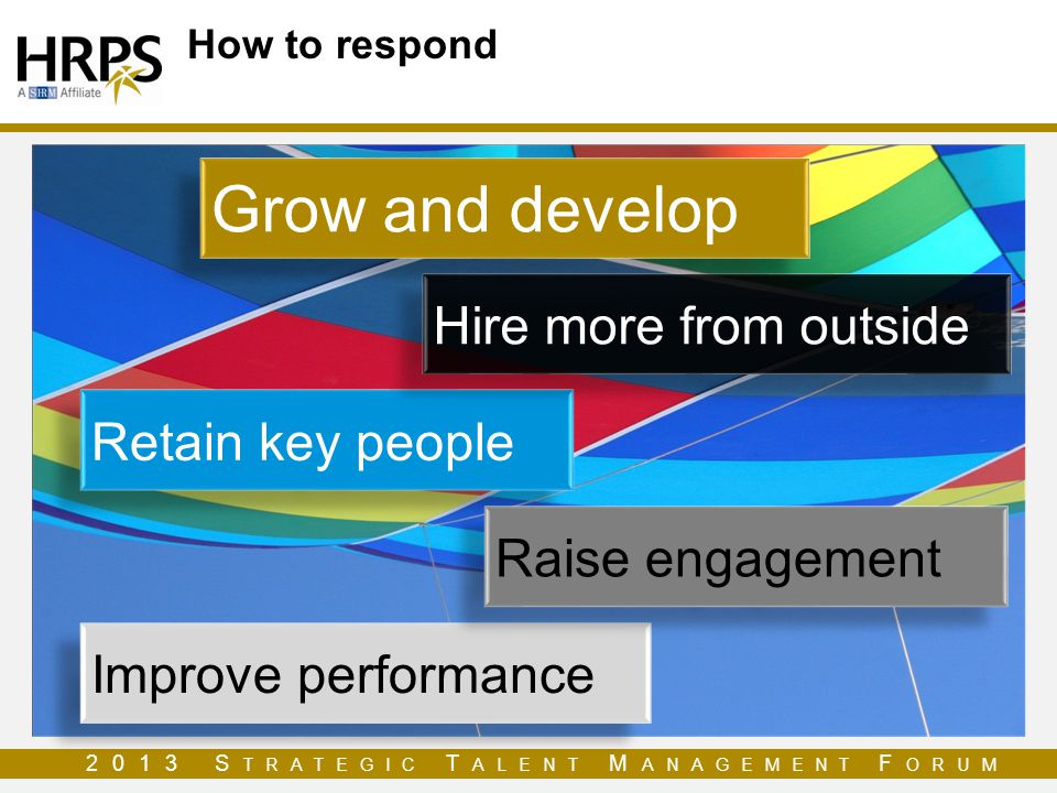 Grow and develop Hire more from outside Retain key people