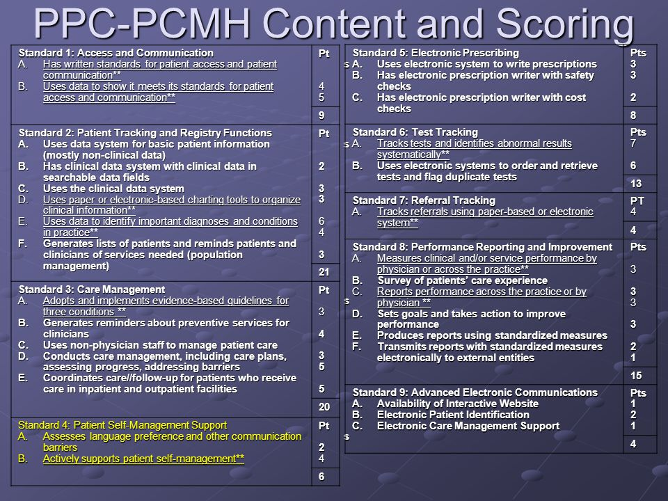 PPC-PCMH Content and Scoring