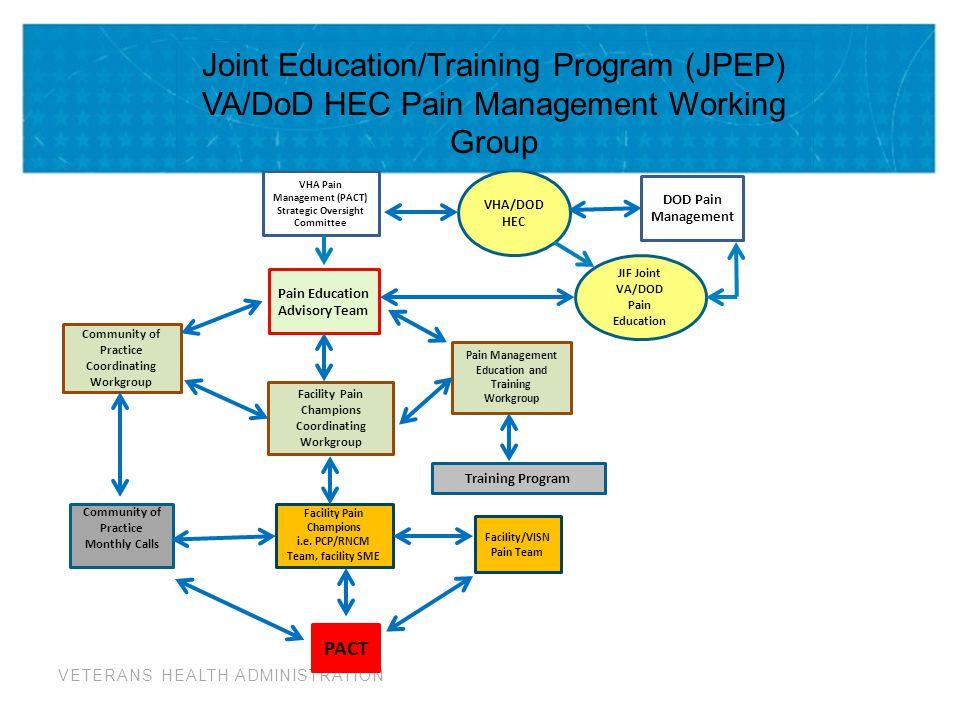 Joint Education/Training Program (JPEP)