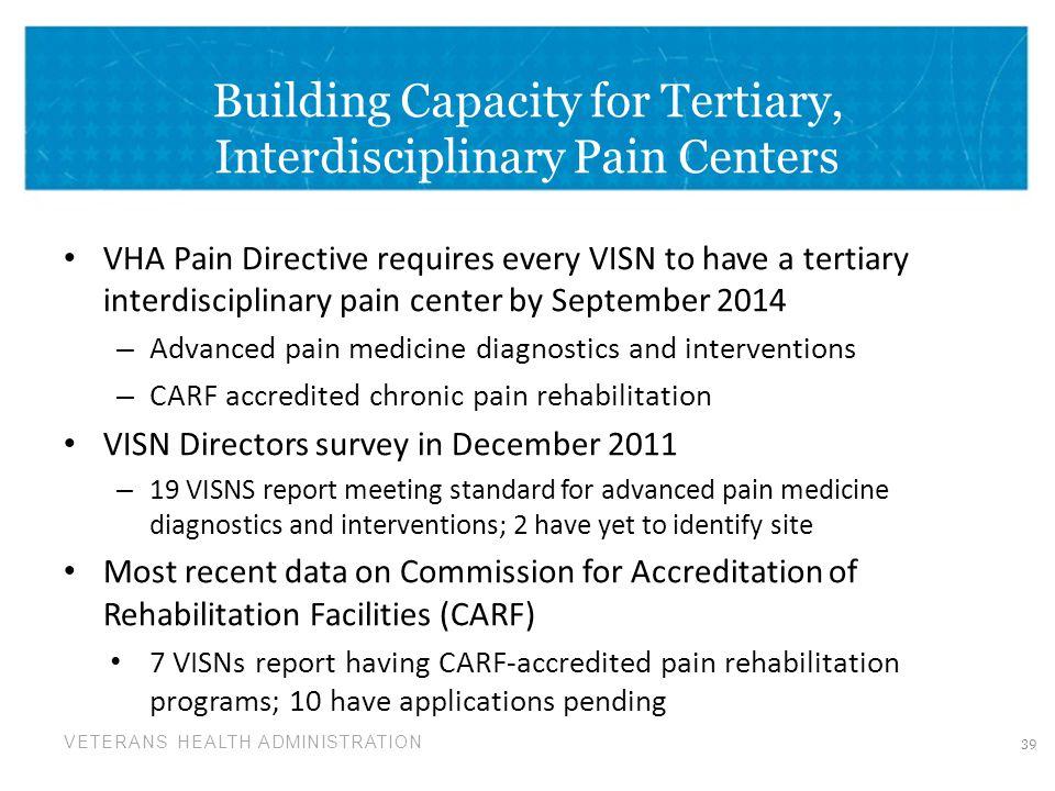Building Capacity for Tertiary, Interdisciplinary Pain Centers