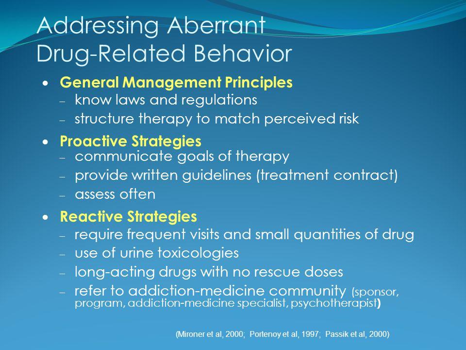 Addressing Aberrant Drug-Related Behavior