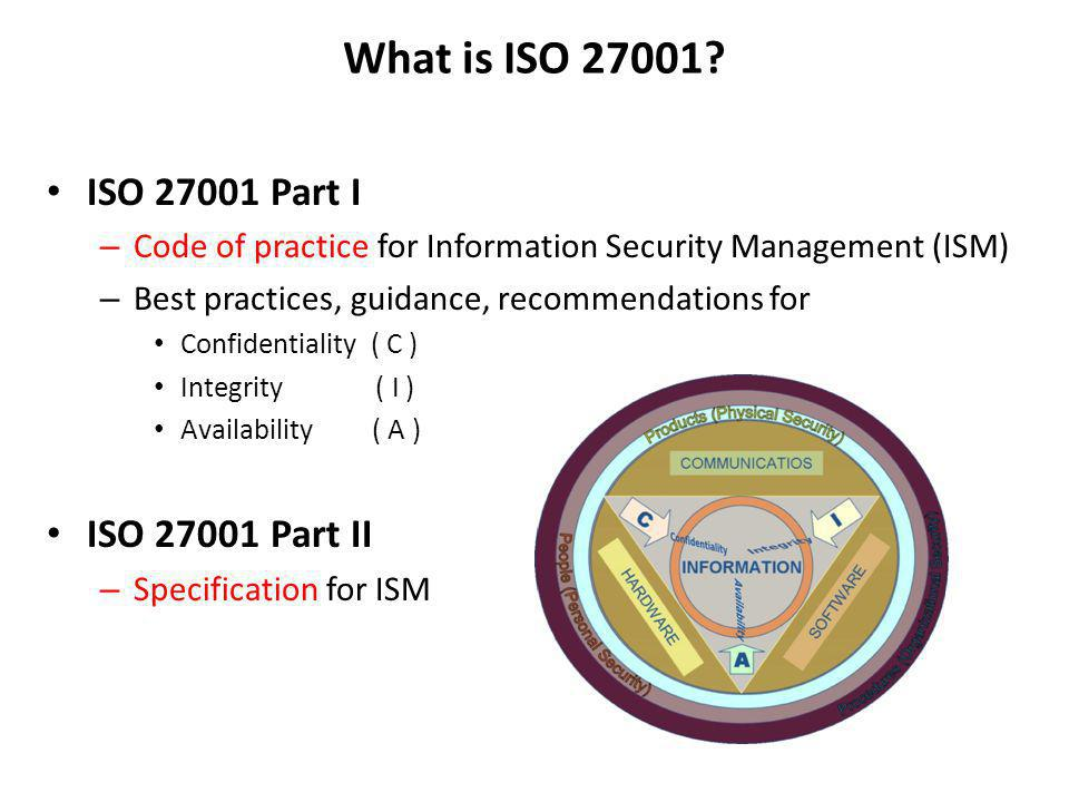 What is ISO 27001 ISO 27001 Part I ISO 27001 Part II