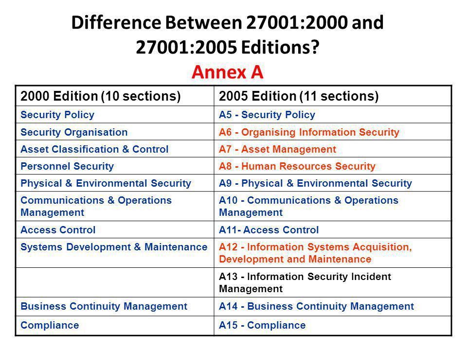 Difference Between 27001:2000 and 27001:2005 Editions Annex A