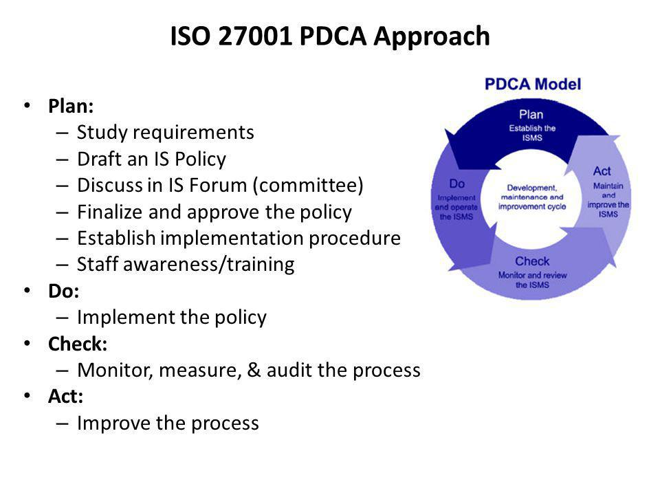ISO 27001 PDCA Approach Plan: Study requirements Draft an IS Policy