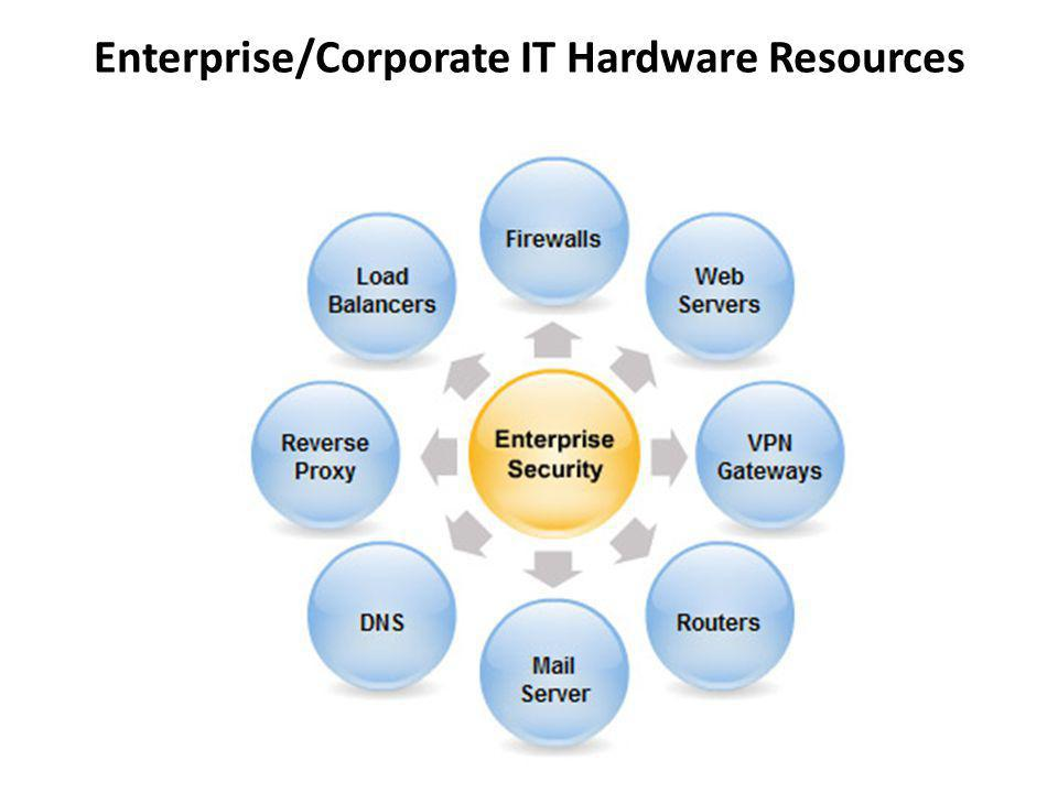Enterprise/Corporate IT Hardware Resources
