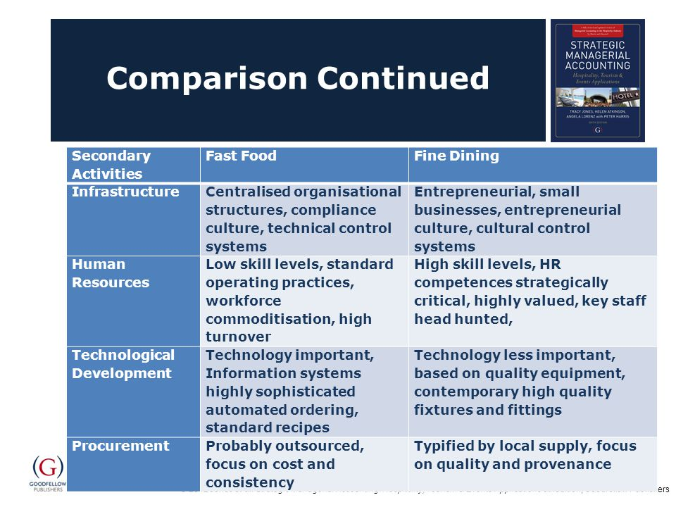 Comparison Continued Secondary Activities Fast Food Fine Dining