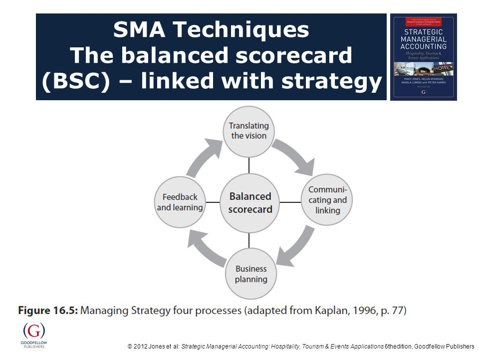SMA Techniques The balanced scorecard (BSC) – linked with strategy