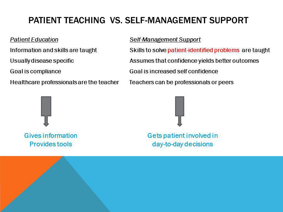 Patient teaching vs. Self-management support