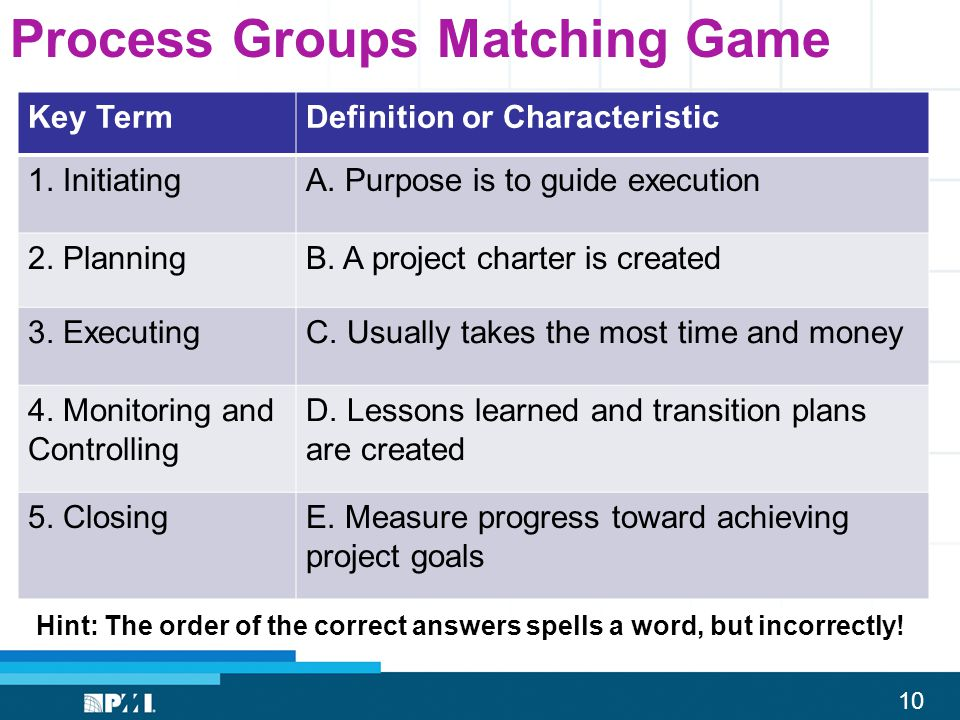 Process Groups Matching Game