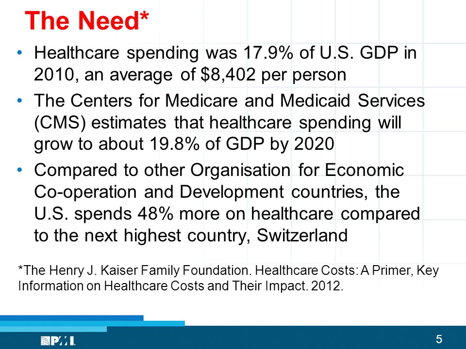 The Need* Healthcare spending was 17.9% of U.S. GDP in 2010, an average of $8,402 per person.