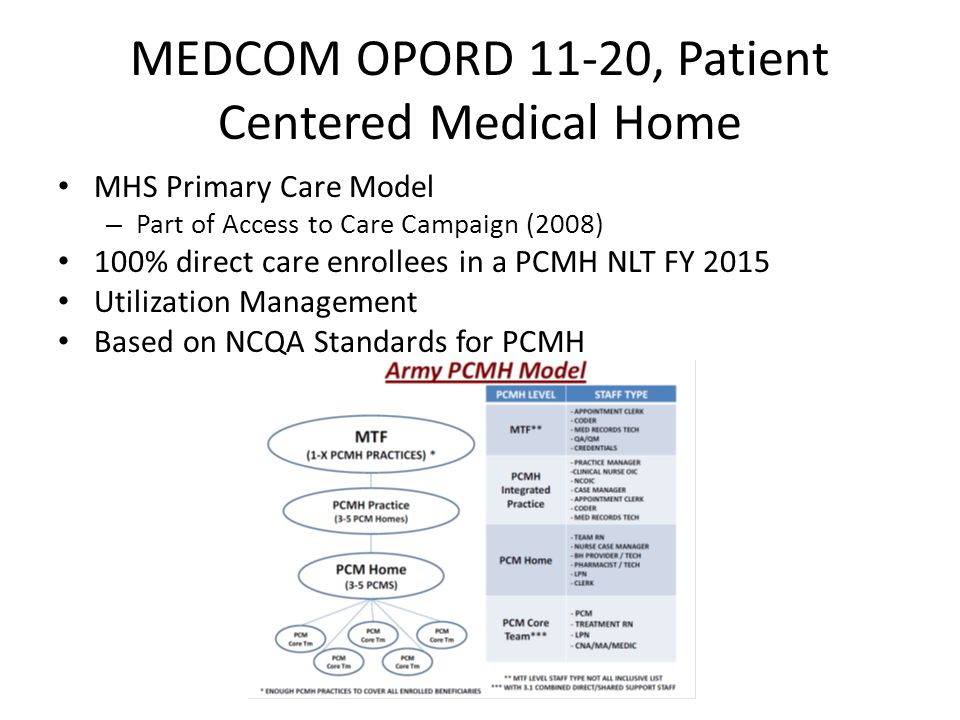 MEDCOM OPORD 11-20, Patient Centered Medical Home