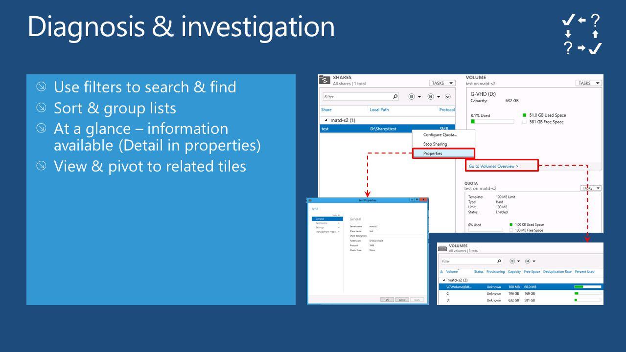 Diagnosis & investigation