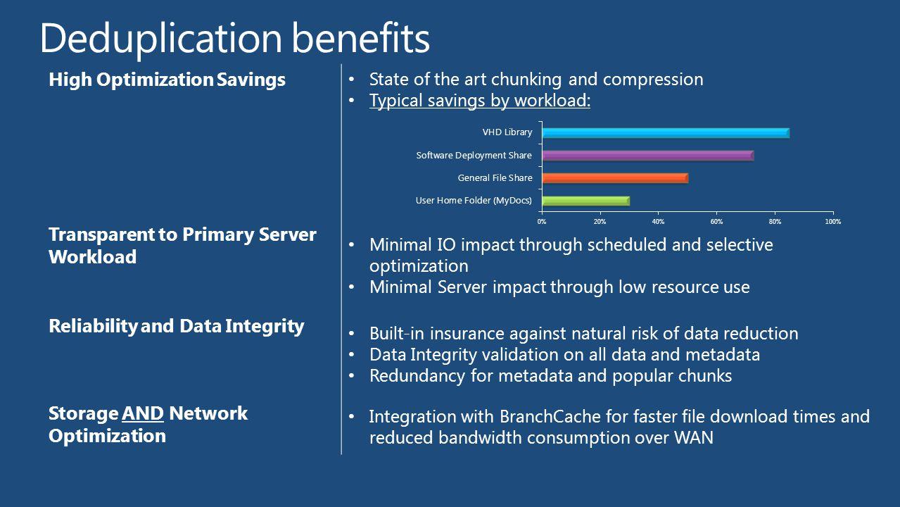 Deduplication benefits
