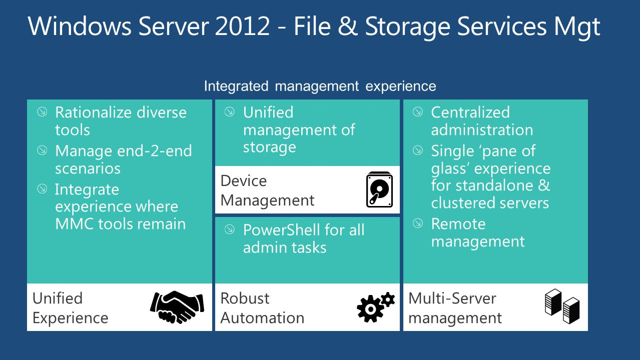 Windows Server 2012 - File & Storage Services Mgt
