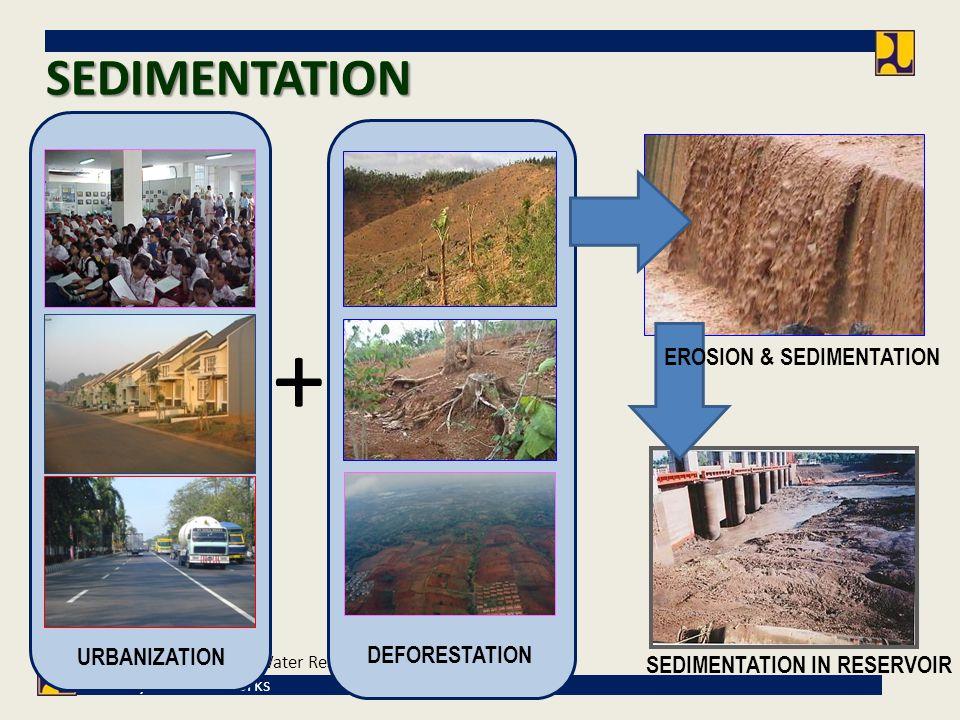 + SEDIMENTATION EROSION & SEDIMENTATION URBANIZATION DEFORESTATION