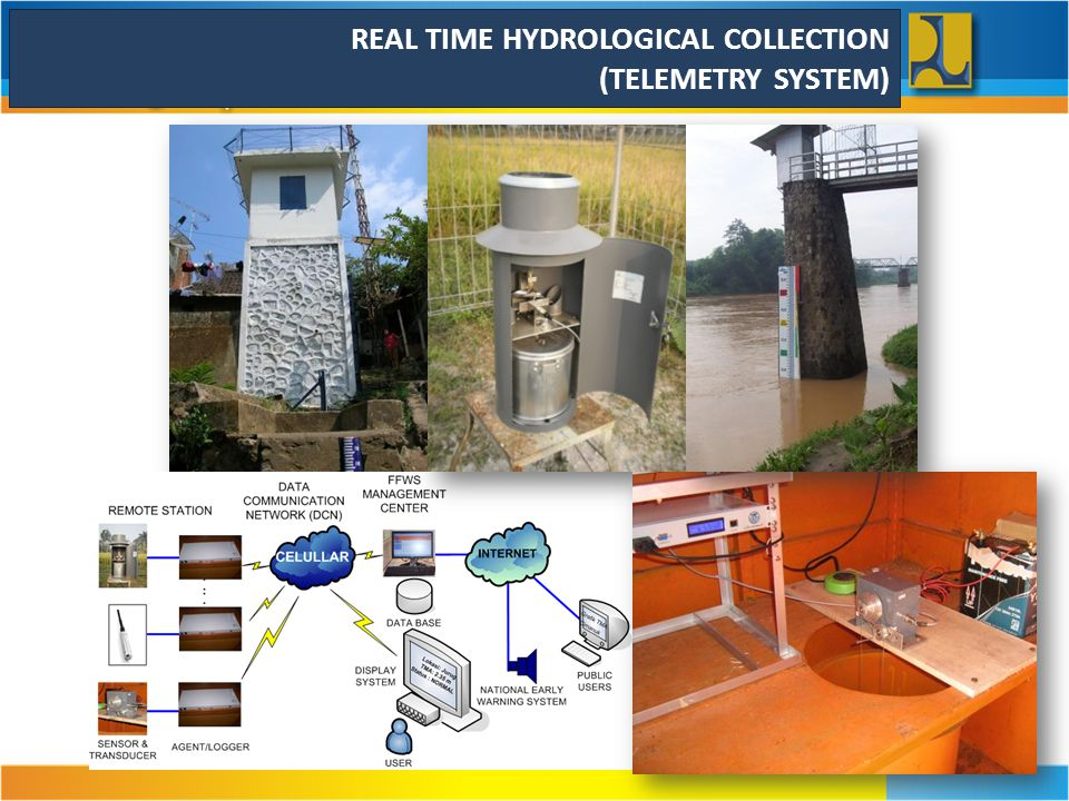 REAL TIME HYDROLOGICAL COLLECTION (TELEMETRY SYSTEM)