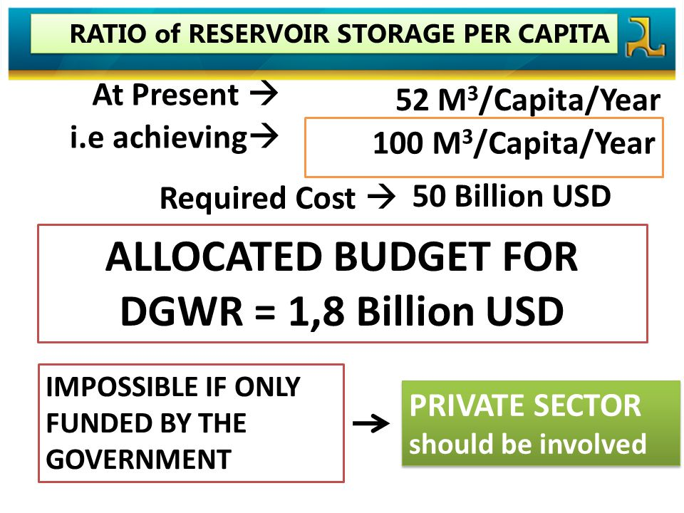 ALLOCATED BUDGET FOR DGWR = 1,8 Billion USD