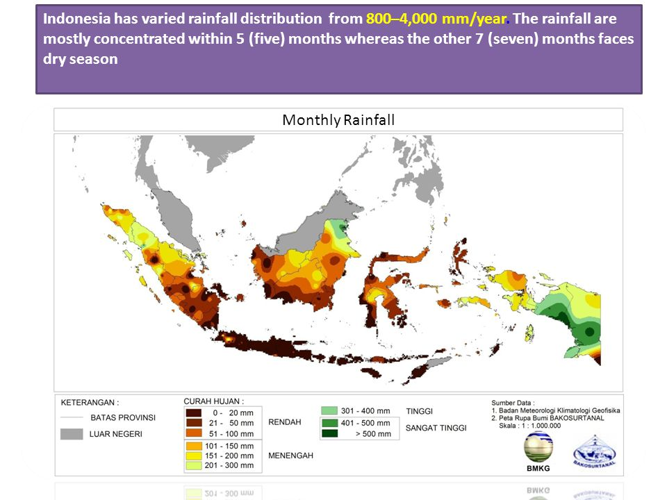 Indonesia has varied rainfall distribution from 800–4,000 mm/year