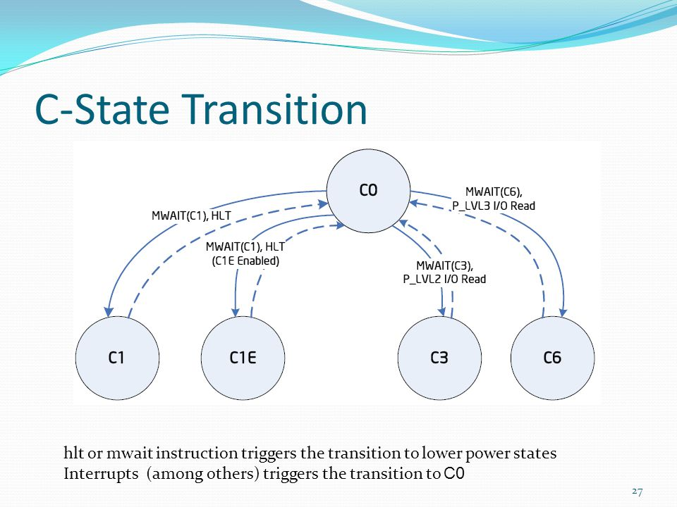 C-State Transition hlt or mwait instruction triggers the transition to lower power states.