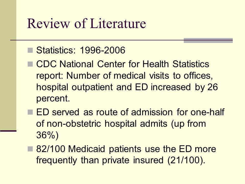 Review of Literature Statistics: 1996-2006