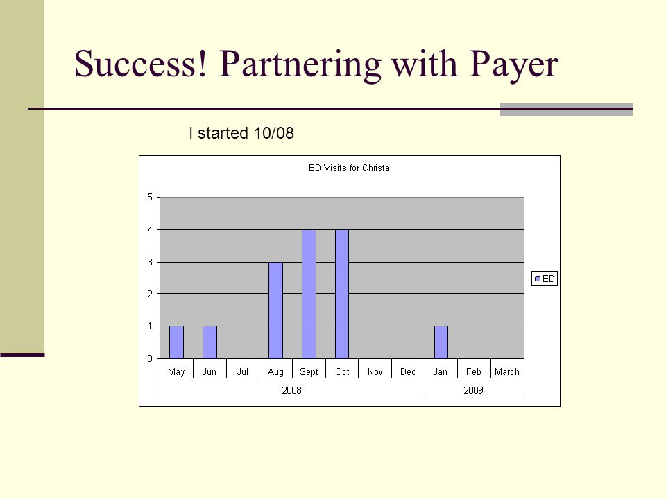 Success! Partnering with Payer